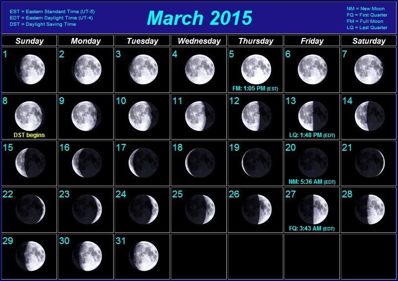 россии 13 марта 2016год какая фаза луны